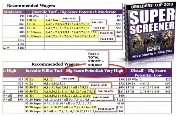 Super-Screener-Recommended-Wagers-BCFriday2013 615x400